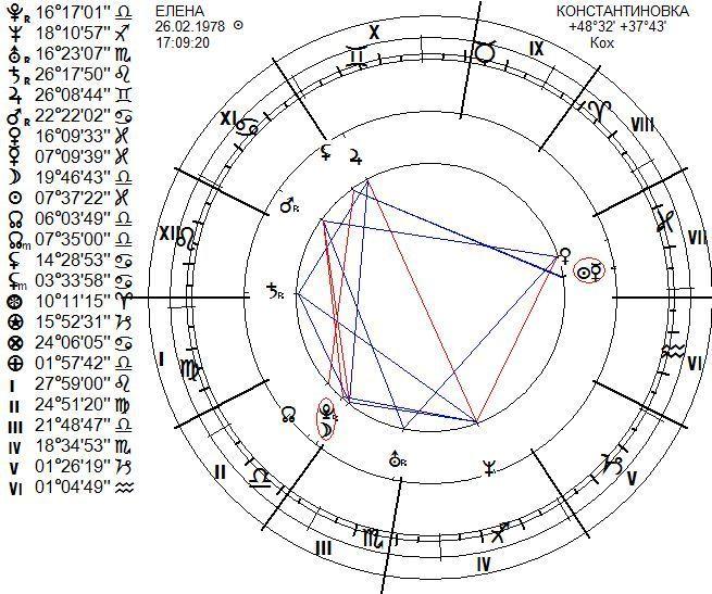 chart17