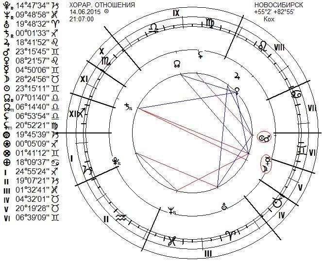 chart25