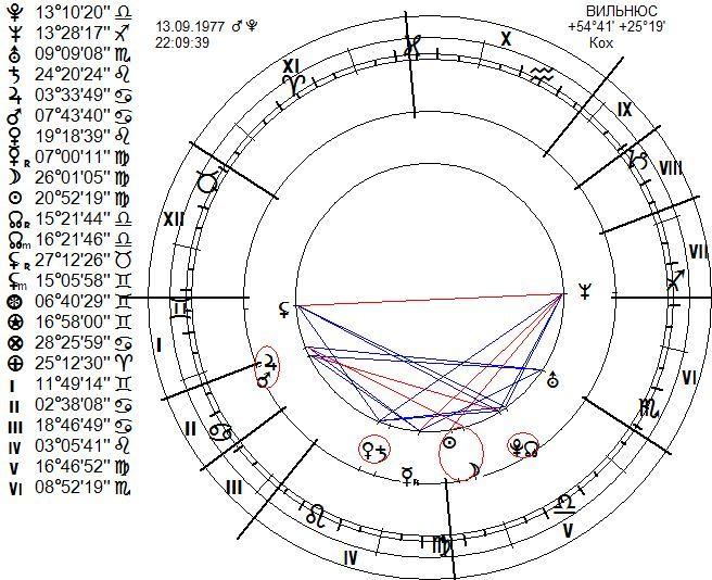 chart1111