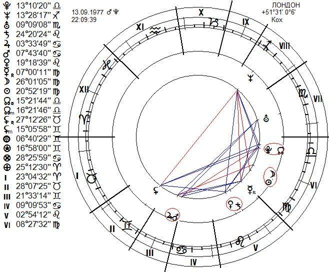 chart2222