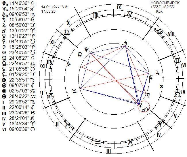 chart4444