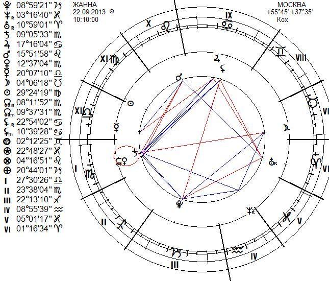 chart-5678