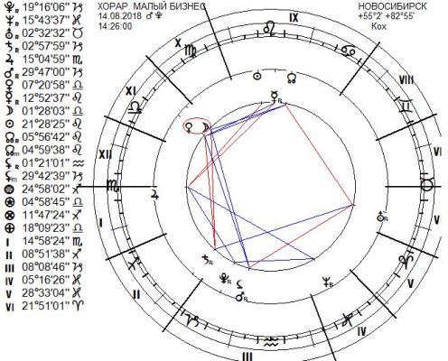 chart67