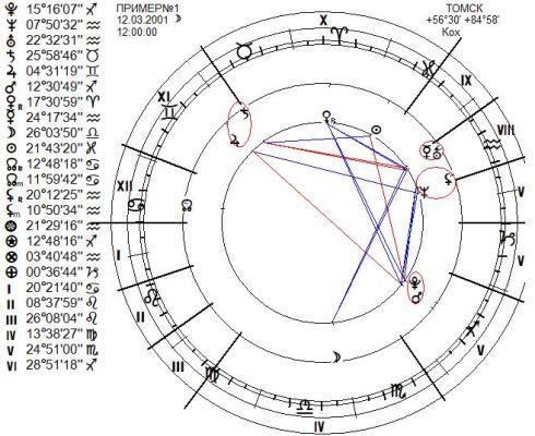 chart-1301
