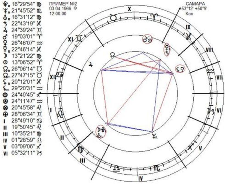 chart-1302